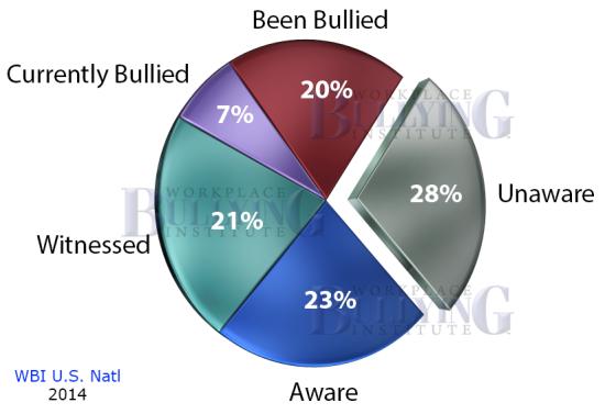 2014prevalence