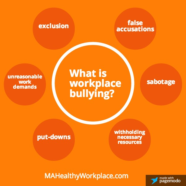 bullying at work essay